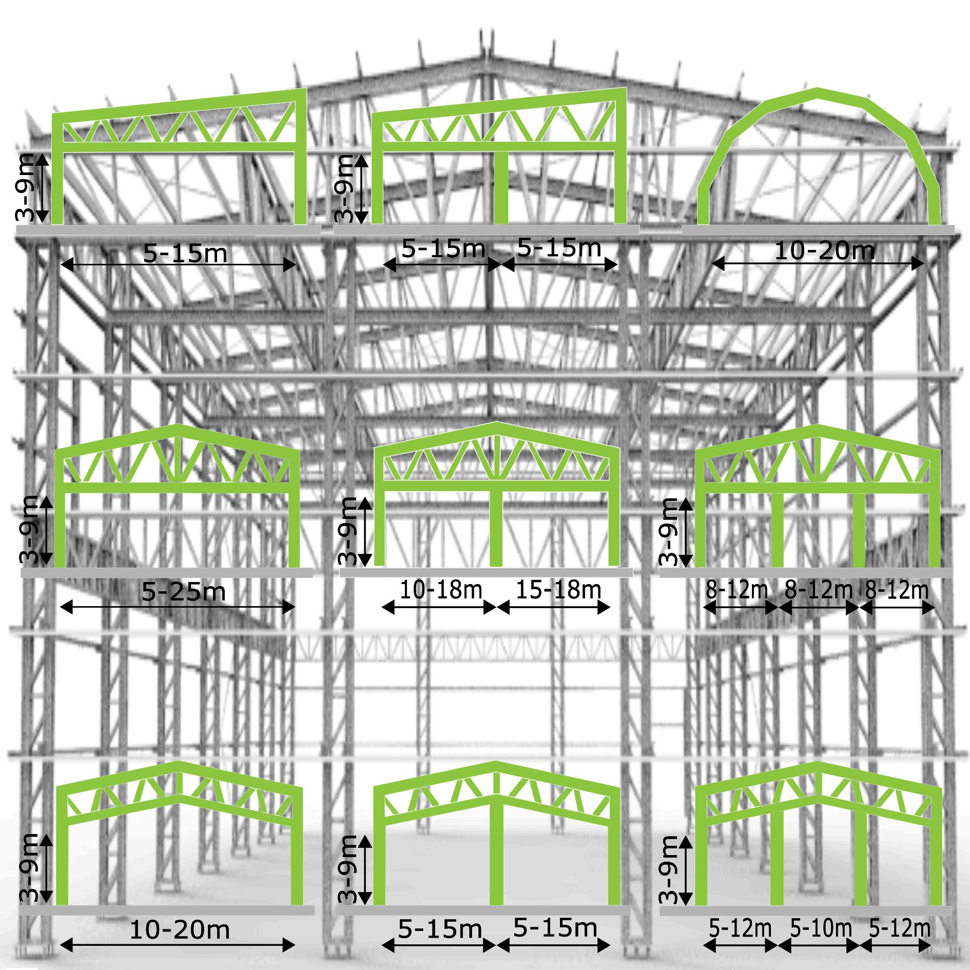 Hallenbau Industriehallen Ausführung Varianten EngGraph