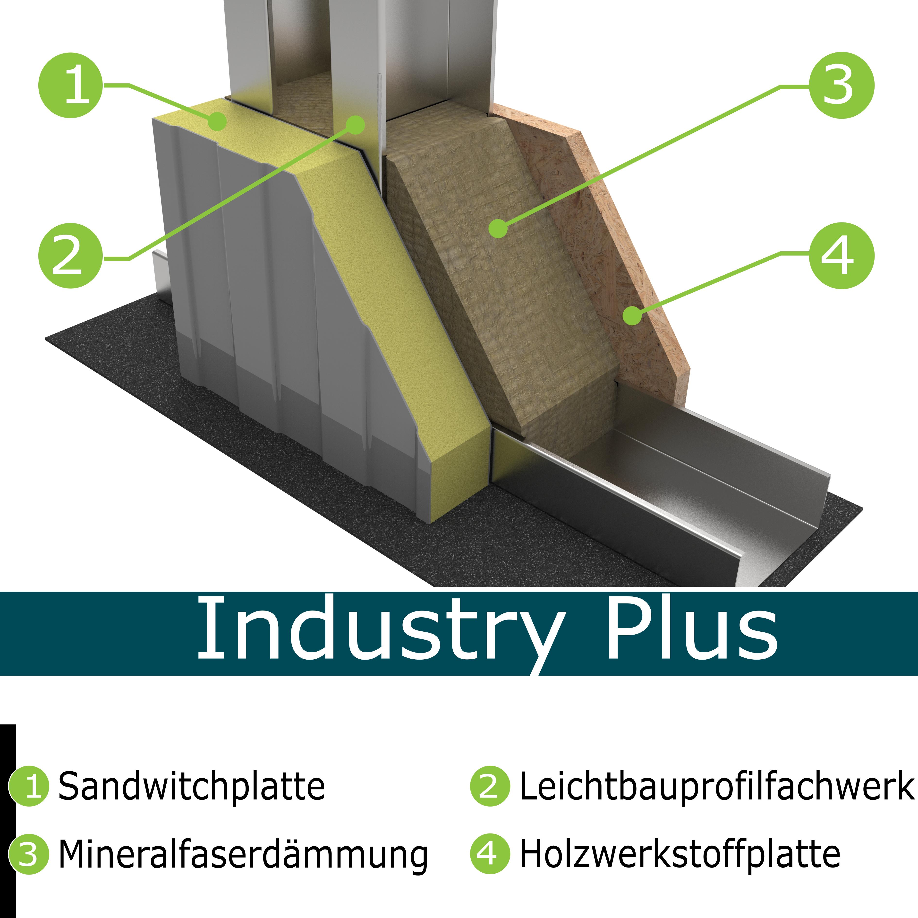 Hallenbau Industriehallen Ausführung Wandsystem Industry Plus EngGraph