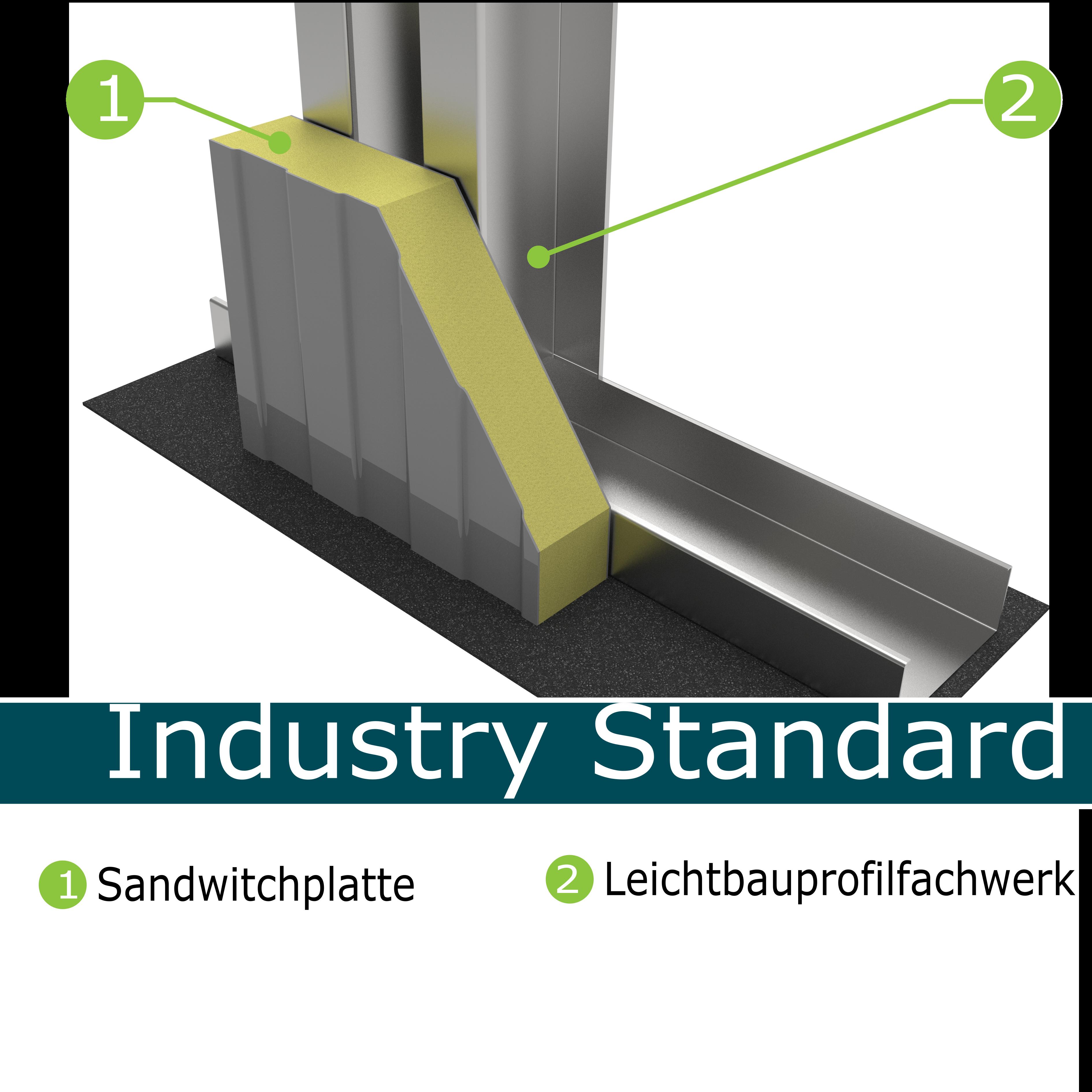 Hallenbau Industriehallen Ausführung Wandsystem Industry Standard EngGraph.