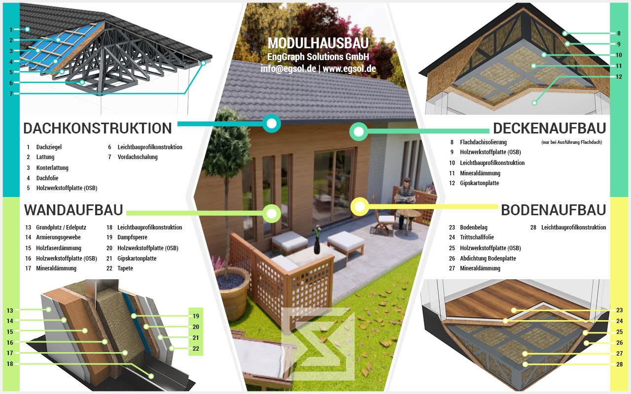 Modulhaus Aufbau EngGraph